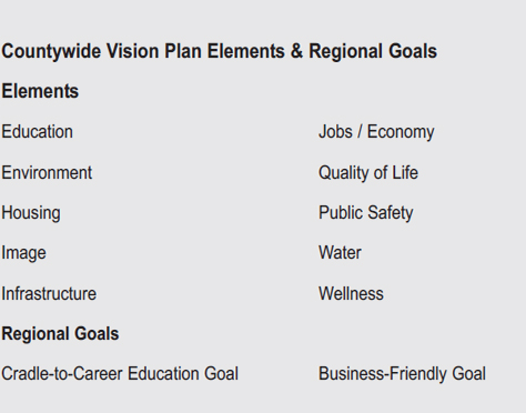 Countywide_Vision_Plan_Goals_Chart