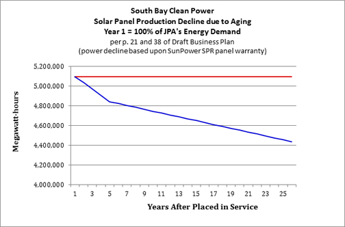 SBCP-Solar_Panel_Production_Decline